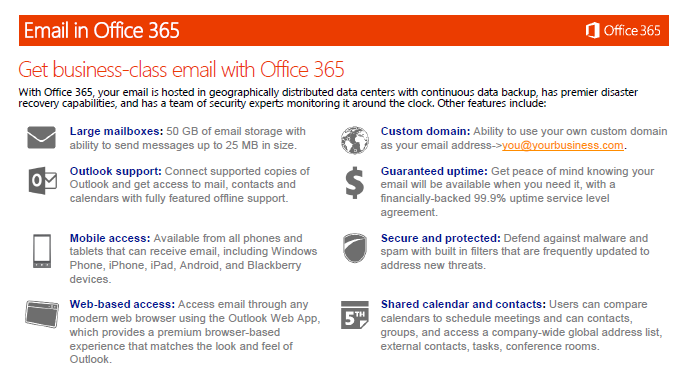 Office 365 Email Summary